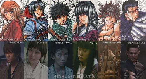 Rurouni Kenshin Live Action Charts